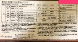 福容大飯店 聯合住宿券/福容住宿卷/效期2021/05/31,長效期,送2張百元餐飲折價卷