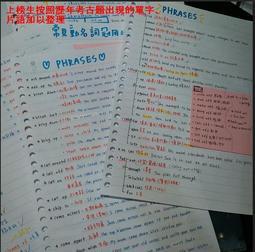 淡江大學 轉學考 英語系 正取生 上榜筆記  自讀  共同科目 筆記 英文贈國文 採A4黑白複印
