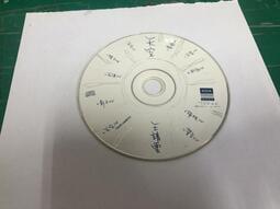 二手裸片 CD 專輯 王靖雯 王菲 天空 專輯CD 內碼70046 MP-1040 <Z117>